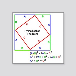 "Pyth_Thm_WhiteShirt Square Sticker 3"" x 3"""