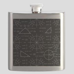 unitcircle_bk Flask