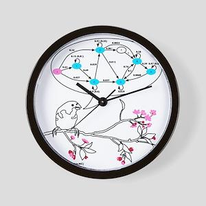 Markov Finch_darkline Wall Clock