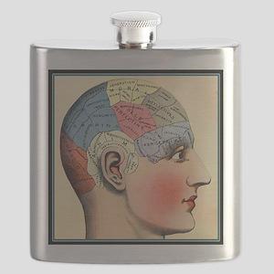 phrenologyhead Flask
