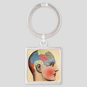 phrenologyhead Square Keychain