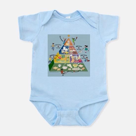 kids_food_pyramid.jpg Body Suit