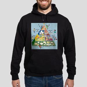 kids_food_pyramid Sweatshirt
