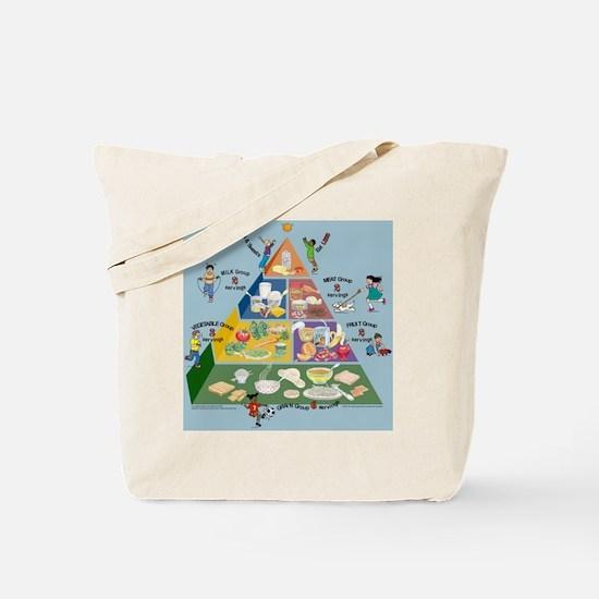 kids_food_pyramid.jpg Tote Bag
