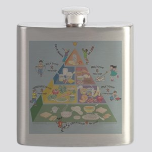 kids_food_pyramid Flask