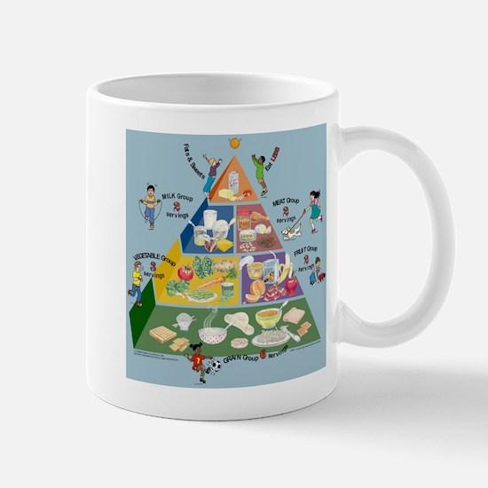 kids_food_pyramid.jpg Mugs