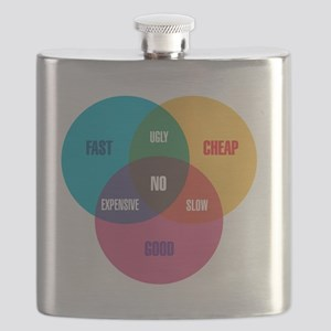 work-venn-diagram Flask