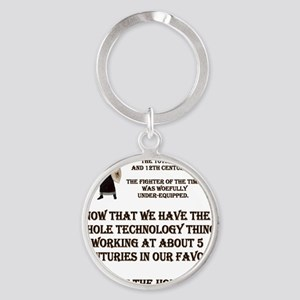 WOEFULL Round Keychain
