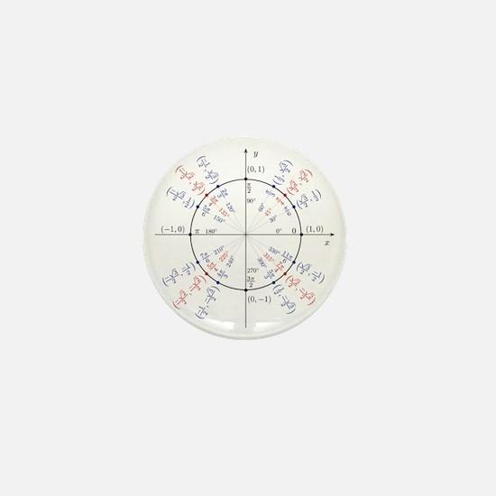 unitcircles Mini Button