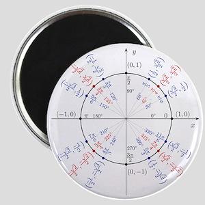 unitcircles Magnet