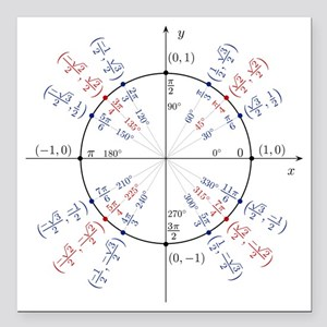 "unitcircles Square Car Magnet 3"" x 3"""