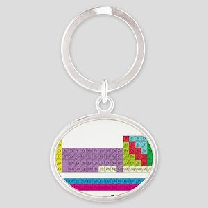 periodic_table_dark Oval Keychain