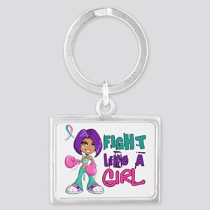 D FLAG Thyroid Cancer 42.8 Landscape Keychain