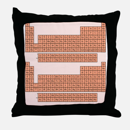 Periodic Table - Pink Throw Pillow
