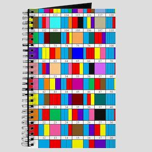 Octal Prime Factorization Chart Journal