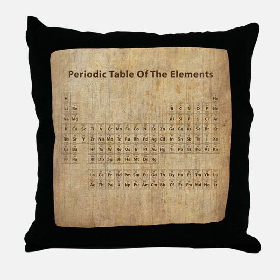 vintageperioidctable Throw Pillow