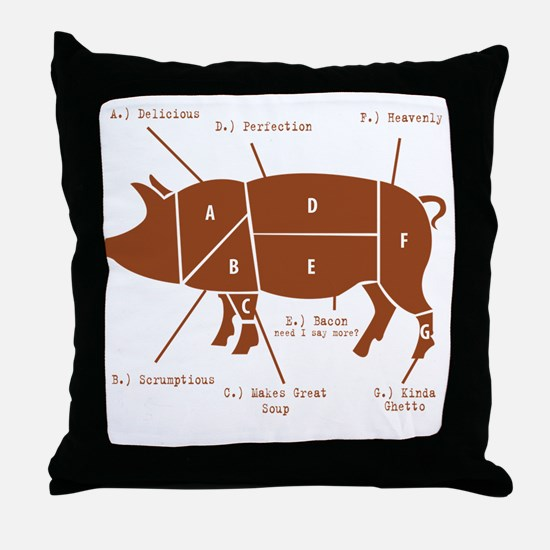 Delicious Pig Parts! Throw Pillow