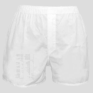 Vim Commands Boxer Shorts