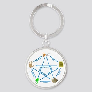 Spock_lizard_rock_paper_scissors_white.j Keychains