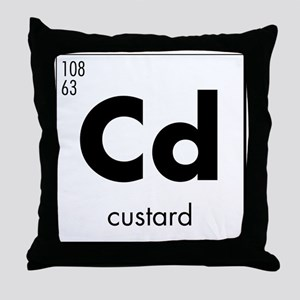 Element - Custard in Black Throw Pillow