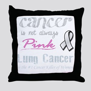 Cancer is Not Always Pink! Throw Pillow