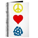 Peace, Love & Vinyl, Musician's Notes