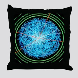 Simulation of Higgs boson production Throw Pillow