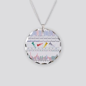 DNA analysis Necklace Circle Charm