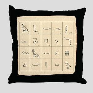 Phonetic Egyptian hieroglyphs Throw Pillow