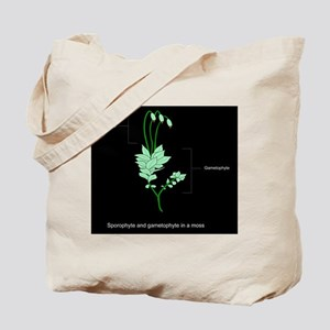 Moss anatomy, artwork Tote Bag