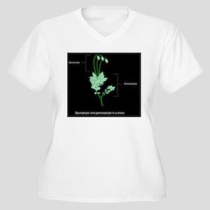 Moss anatomy, art Women's Plus Size V-Neck T-Shirt