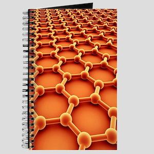 Graphene Journal
