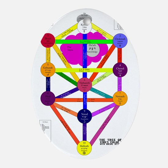 Tree of Life - Kings Scale Oval Ornament
