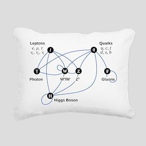 Higgs Boson L Rectangular Canvas Pillow