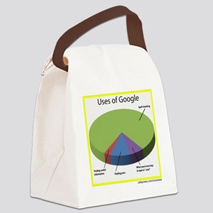 Google Uses Canvas Lunch Bag