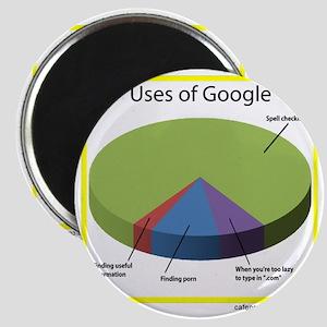 Google Uses Magnet