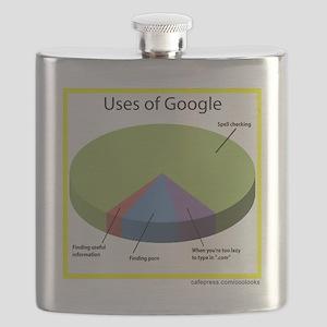 Google Uses Flask