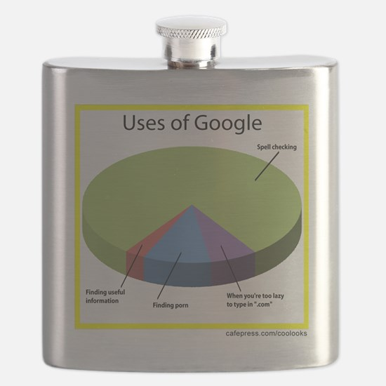 Google Uses Flask