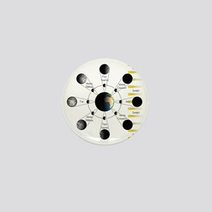 Lunar Cycle Mini Button
