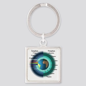 Earths atmosphere and Ionosphere Square Keychain