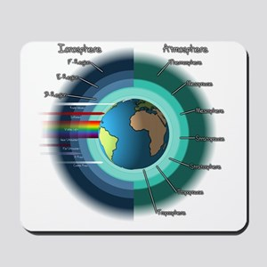 Earths atmosphere and Ionosphere Mousepad