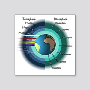 "Earths atmosphere and Ionos Square Sticker 3"" x 3"""