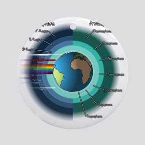 Earths atmosphere and Ionosphere Round Ornament