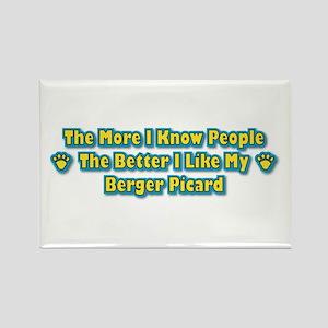 Like Berger Rectangle Magnet