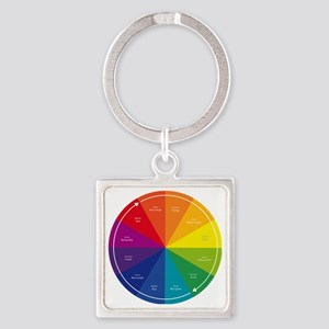 The Color Wheel Square Keychain