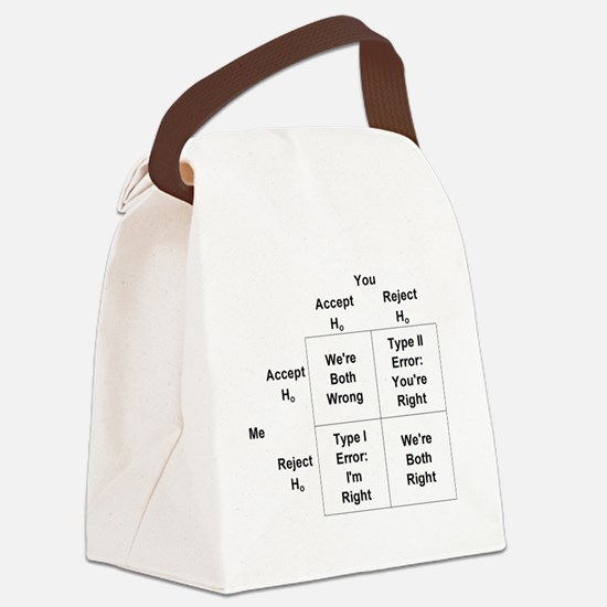 Type I and II Errors Canvas Lunch Bag
