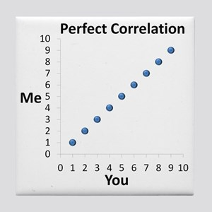 Perfect Correlation Tile Coaster