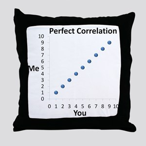 Perfect Correlation Throw Pillow