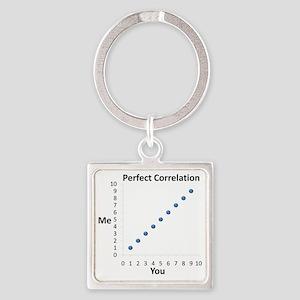 Perfect Correlation Square Keychain