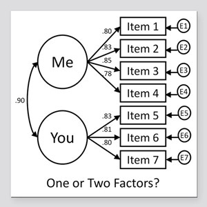"""One or Two Factors? Square Car Magnet 3"""" x 3"""""""